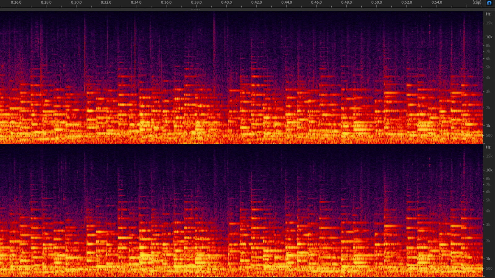 Spectral frequency analysis of St Paul's bells chiming